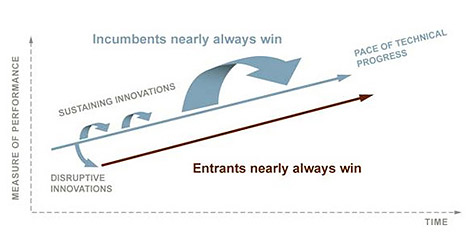 incumbents-nearly-always-win